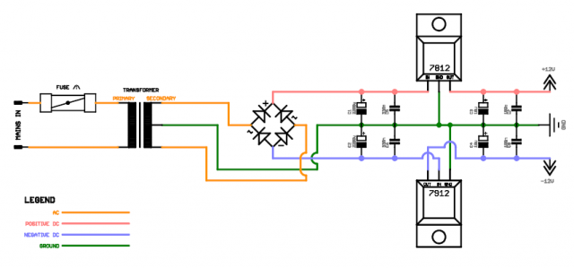 Bipolar PSU center-tapped schematic