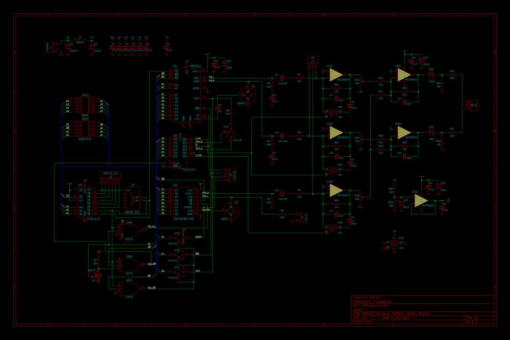 mbhp_genesis_schematic.png