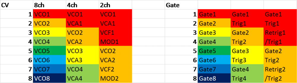 channel_assignments.thumb.png.fd859fb89b