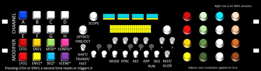 ChA_modulators.thumb.png.6c4887d91fa91aa