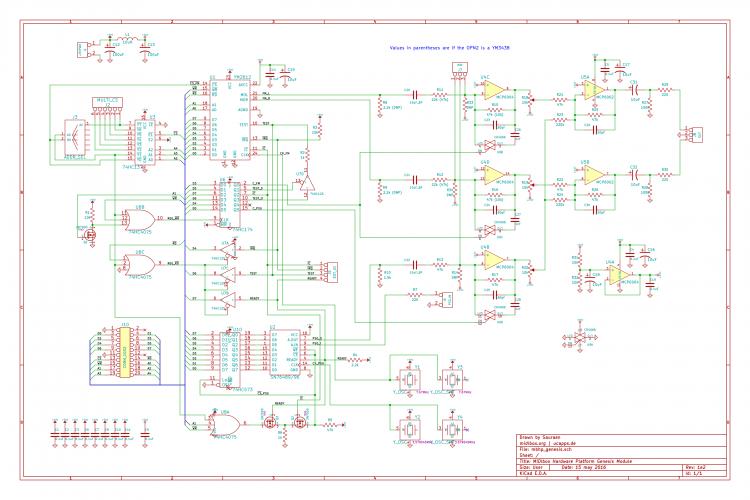 mbhp_genesis_schematic_1e2.png