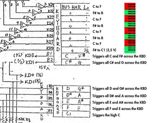 SX400_Keys.thumb.jpg.9e3377e4587429f1e93