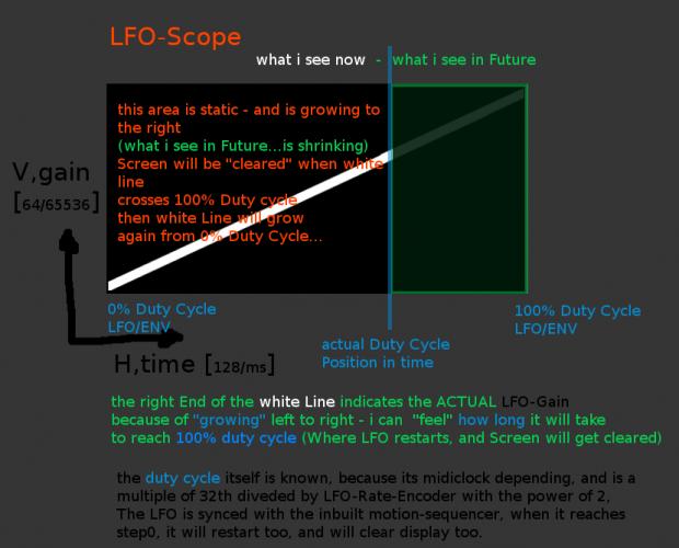 SCOPE-explain.thumb.png.6a5f91505fb271f5