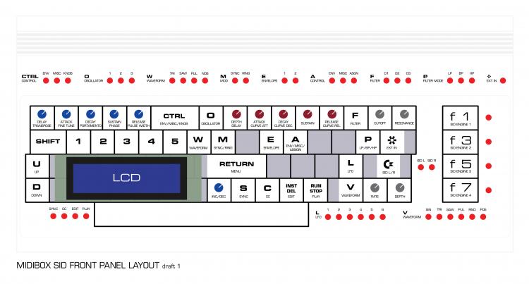 MIDIBOX_SID_front-panel.png