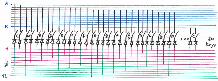 Yamaha DSR-2000 keyboard.png