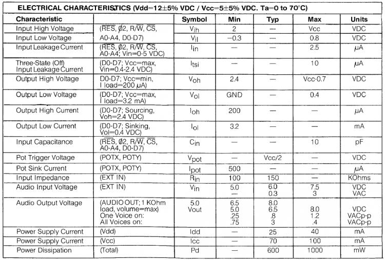 Electrical_Characteristics.thumb.png.c24cede65bdfb7833e40e3e84873f11b.png